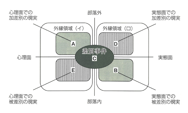 http://www.jinken.ne.jp/flat_special/5region.jpg