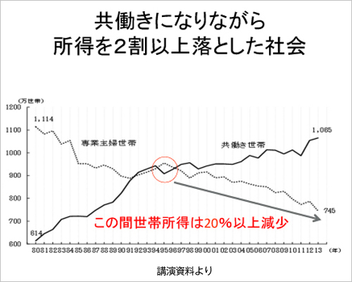 http://www.jinken.ne.jp/flat_special/ide1.jpg